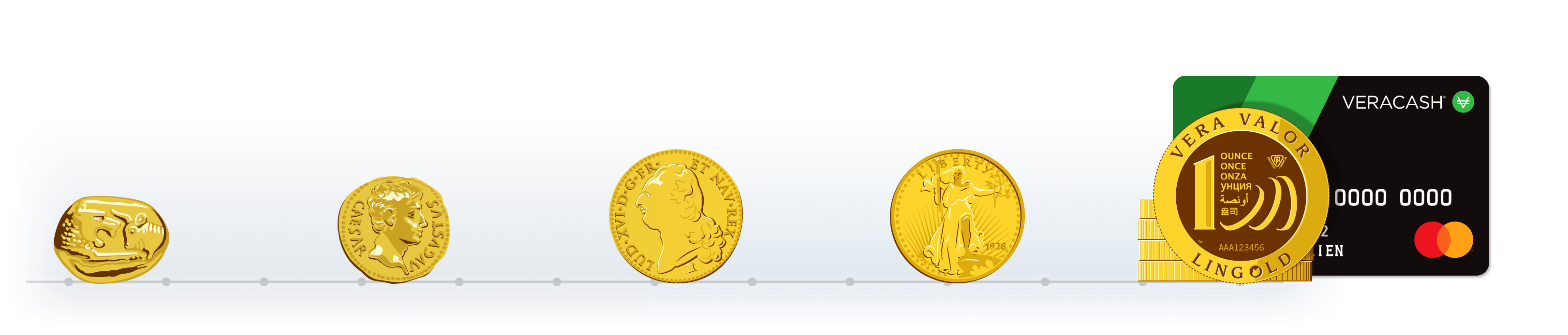Currency evolution
